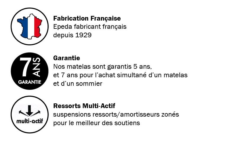 matelas Epeda, fabrication française